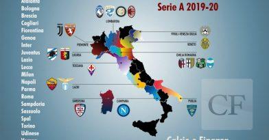 Στην Ιταλία έξι ομάδες βάζουν… STOP