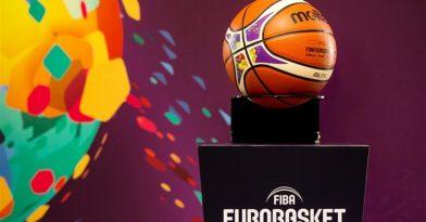 Αναβάλλεται και το Eurobasket;