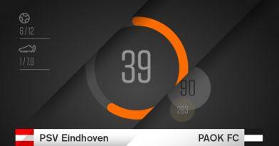 Το background του PSV-ΠΑΟΚ
